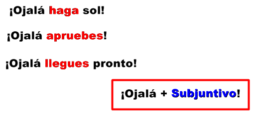 Spanish Lessons Use Of Subjunctive 1 Lince Spanish School