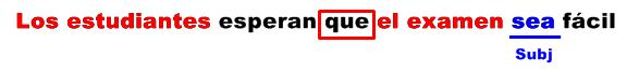 usos-de-subjuntivo-con-dos-sujetos